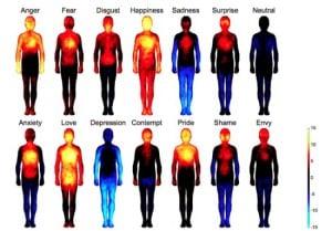 Η τοπογραφία των συναισθημάτων: Πού και πώς αντιδρά το σώμα μας σε κάθε συναίσθημα;